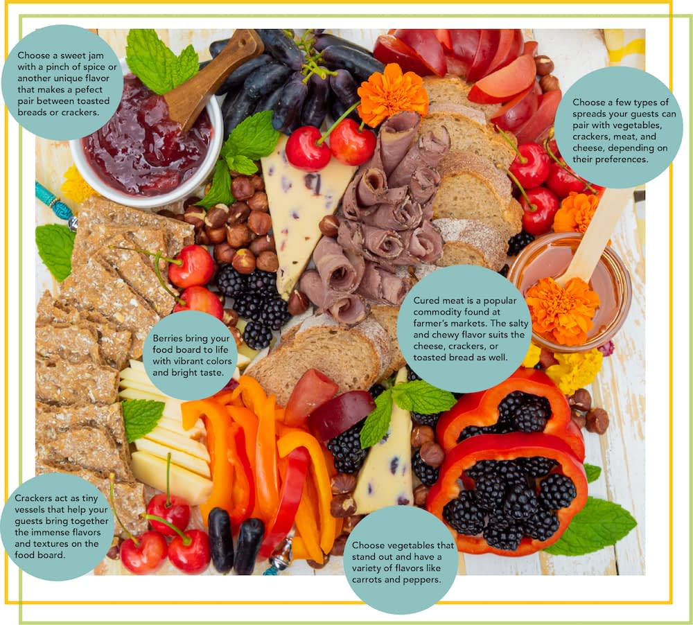A stunning farmers market charcuterie board with meat, cheese, fruit, vegetables, and bread