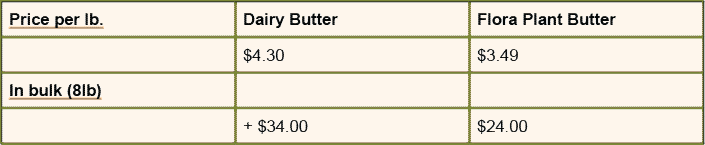 flora plant butter price
